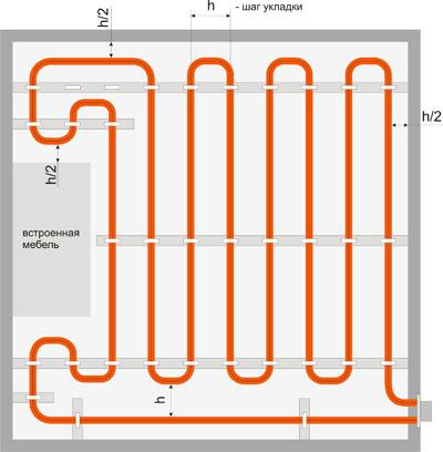 Теплые полы СЕЛХИТ - Схемы укладки теплого пола.